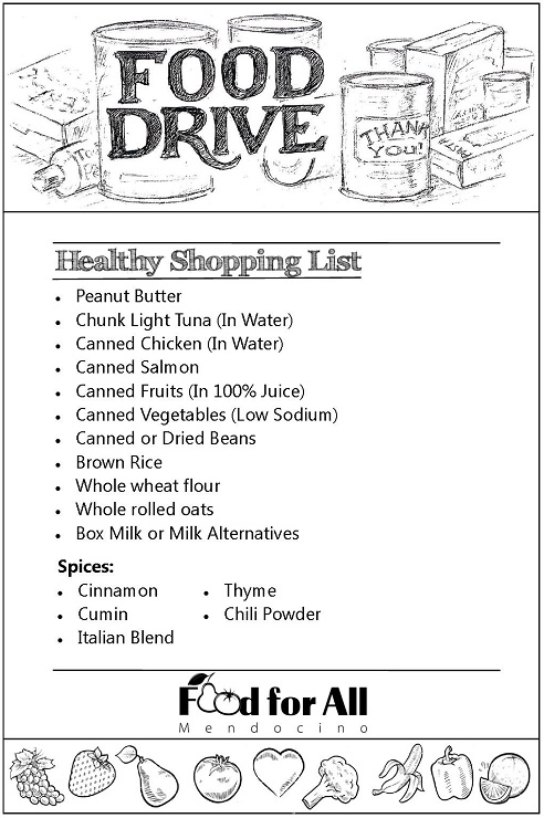 Healthy Non Perishable Foods List