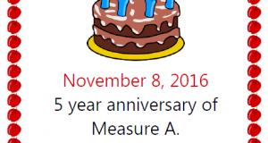 measurea-birthday